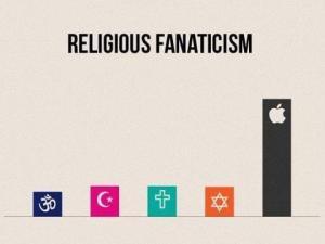 Religious Fanatacism